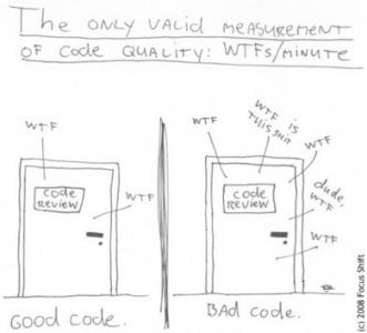 3957_QA_code_quality_review.BlogBig